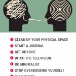Declutter – Physical and Mental
